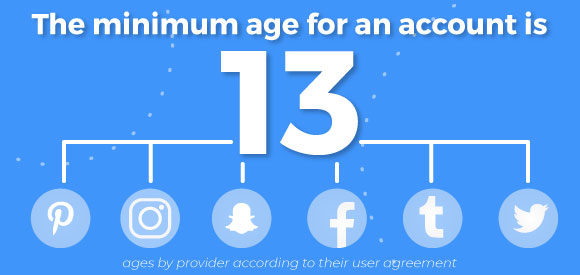Infographic, age for social media accounts